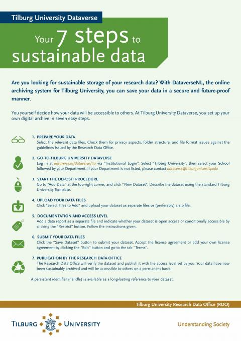 7 Steps to Sustainable Data - pag1